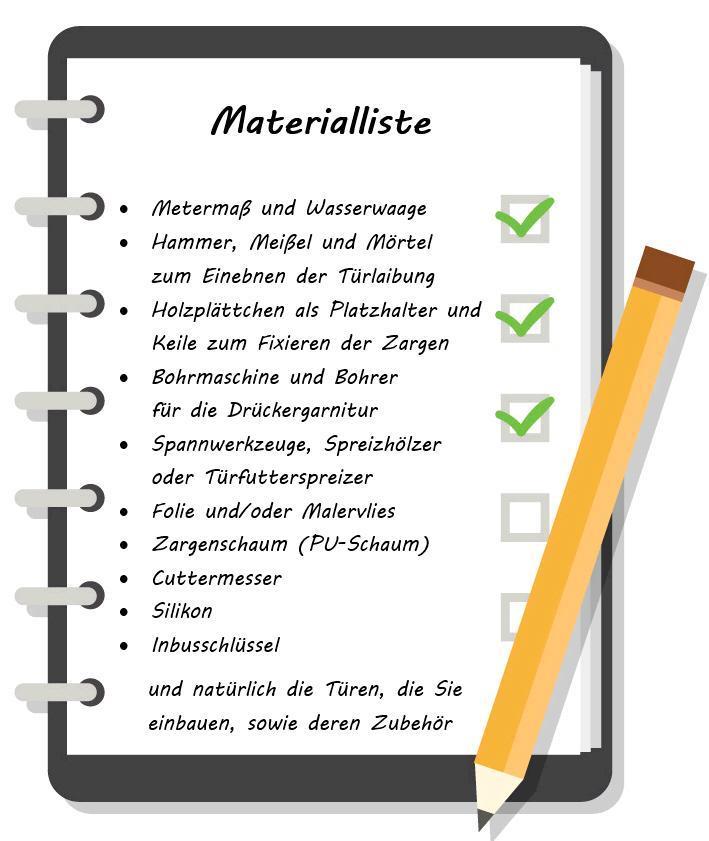 materialliste werkzeugliste Innentüren einbauen